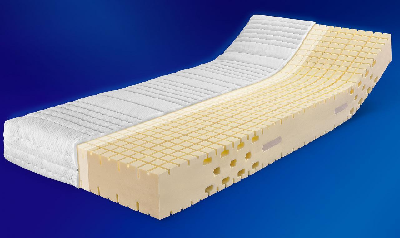 Matras Kopen Tips : Koudschuim matras kopen ravensberger matrassen
