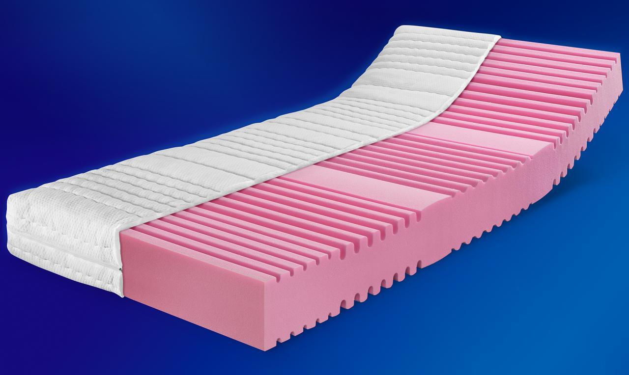 Hardheid Matras H3 : Orthopedisch u hr koudschuim matras met de beste prijs kwaliteit