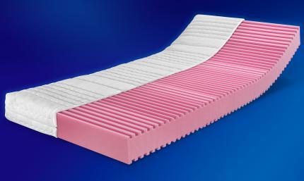 Softwelle u hr koudschuim matras voor kinderen met sg